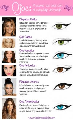 Ojos sin errores: Reconoce tu tipo de ojos y aprende a resaltarlos.